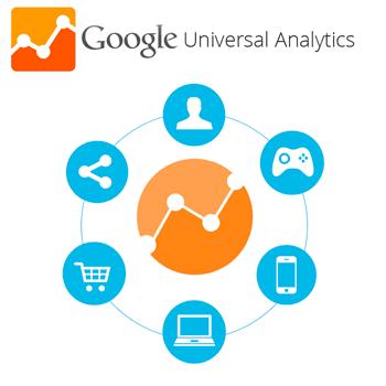 Analítica Web BDF Tech